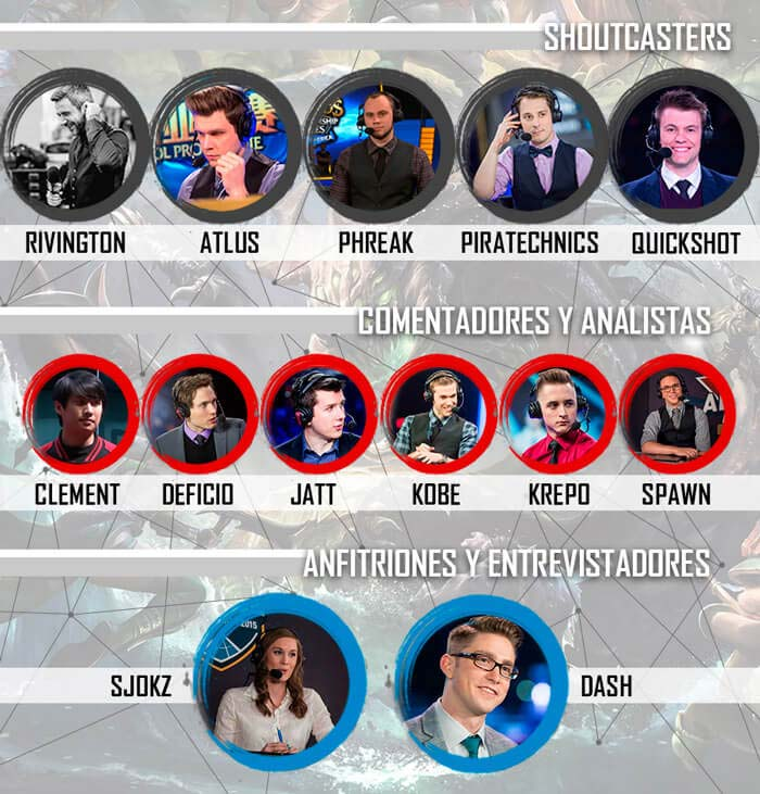 MSI Shanghai 2016 Shoutcasters Comentadores Analistas Torneo League of Legends