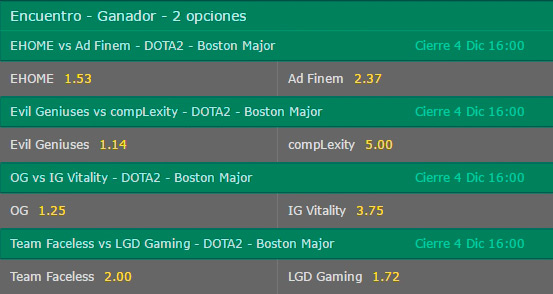 Fase de Grupo Major de Boston 2016 Dota 2 - Probabilidades de Apuestas en Bet365