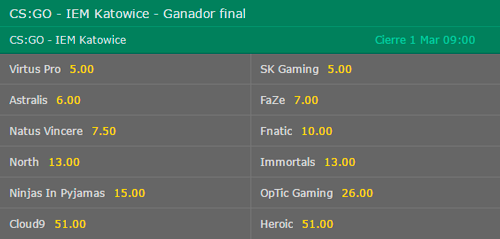 Ganador Final - Probabilidades de Apuetas de Counter Strike Global Offensive IEM Katowice 2017 en Bet365