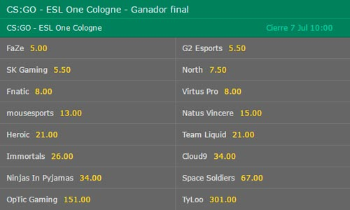 Ganador final- ESL One Cologne 2017 Cuota de Apuestas en Bet365